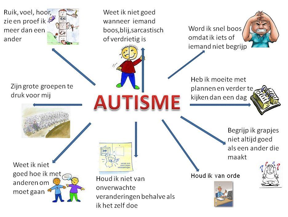 Mikado thema autisme